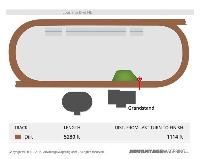 Albuquerque Downs Track Layout