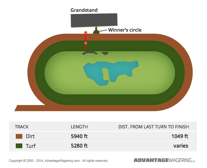 Arlington Park Race Track Layout
