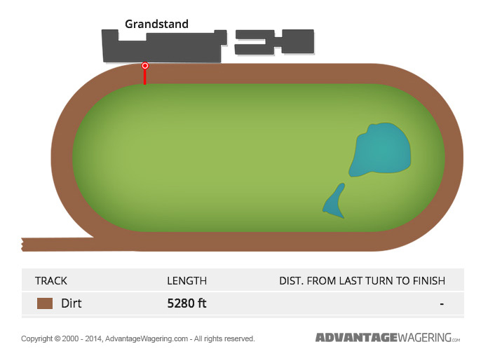 Balmoral Park Racetrack Layout