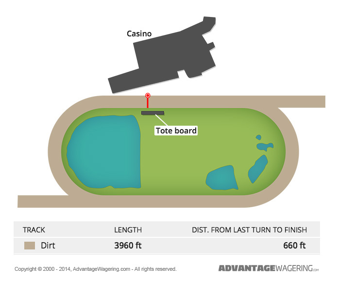 Delta Downs Track Layout