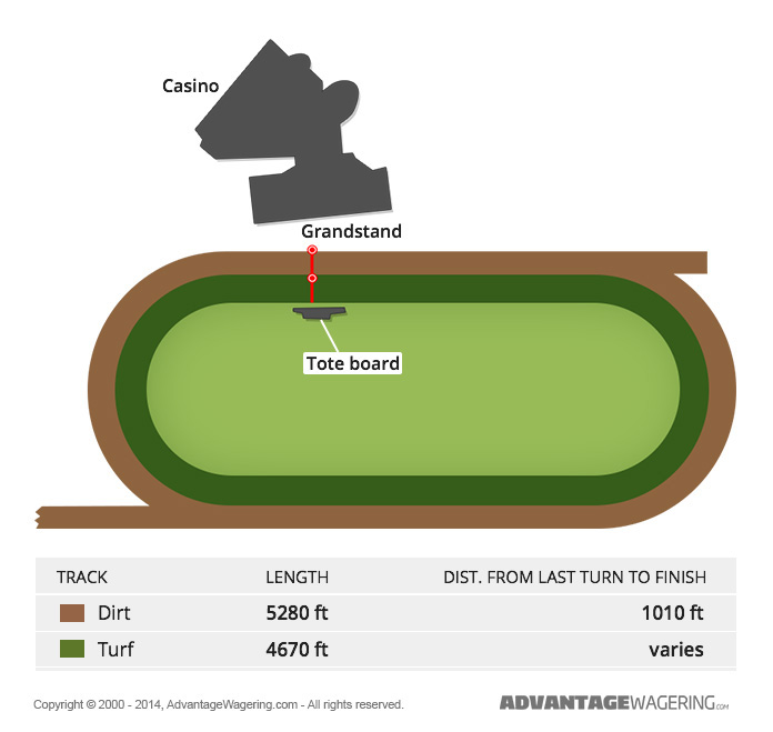Harrah's Louisiana Downs Race Track Layout