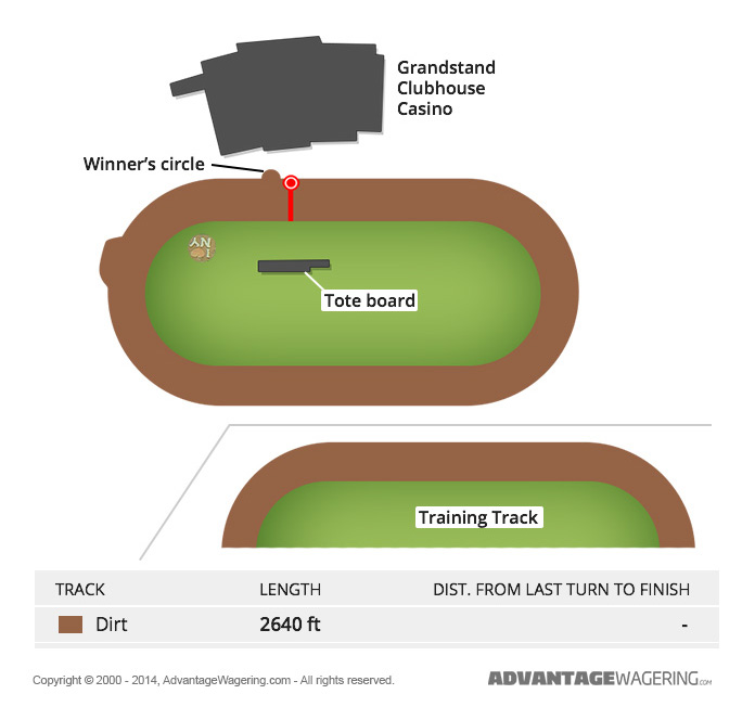 Monticello Raceway Layout
