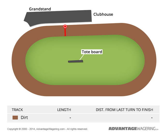 Northville Downs Track Layout