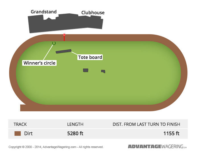 Oaklawn Park Track Layout