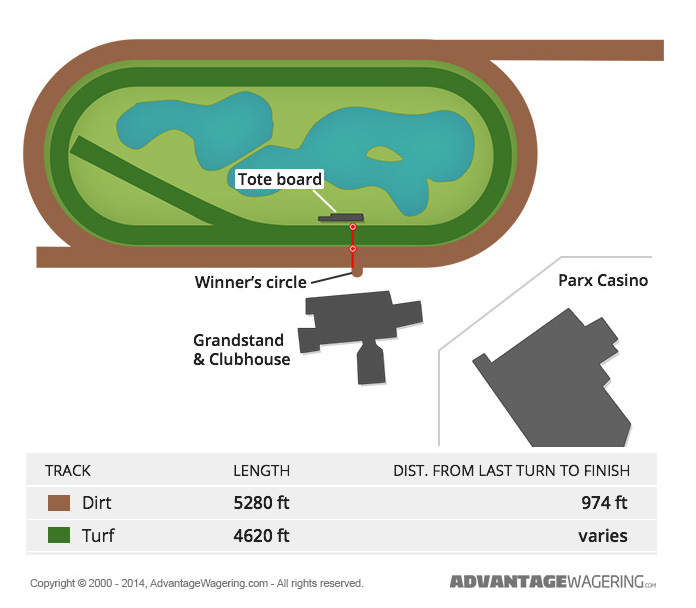 Parx Racing Track Layout