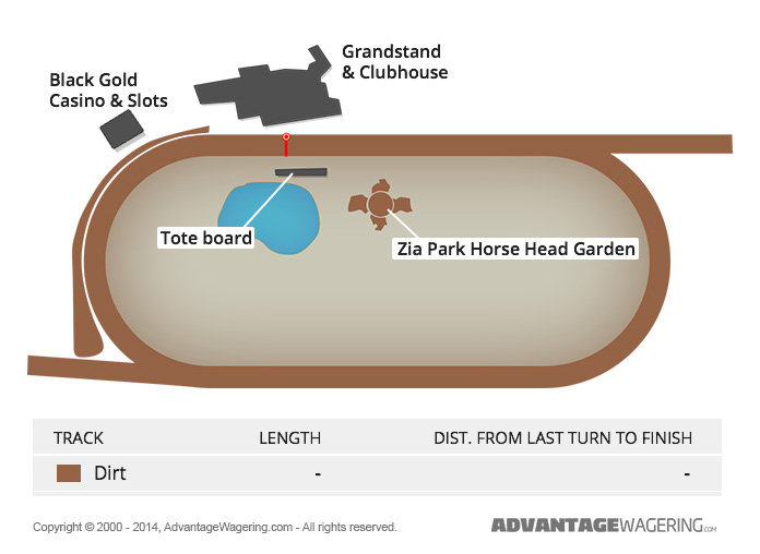 Zia Park Racetrack Layout